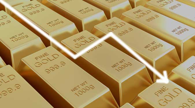 Gold Futures Fall into Downtrend