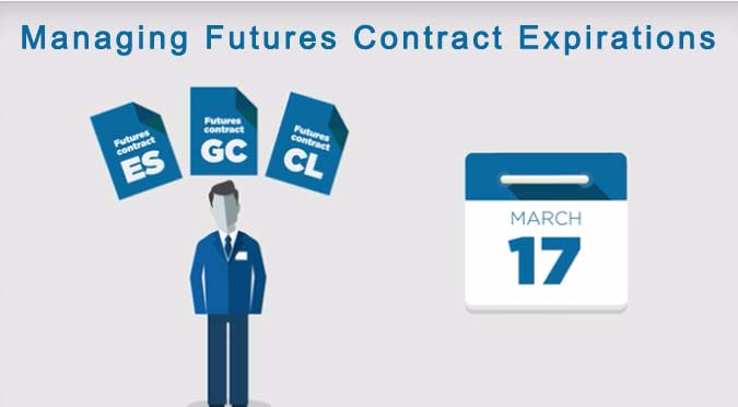 Futures Trading Video Training Series – Contract Expirations