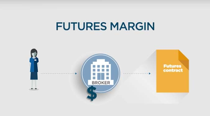 What is margin option trading