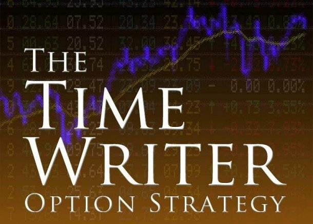 Futures Options Trading Strategy