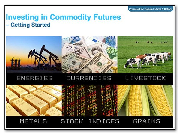 Investing in Commodity Futures - Getting Started guide